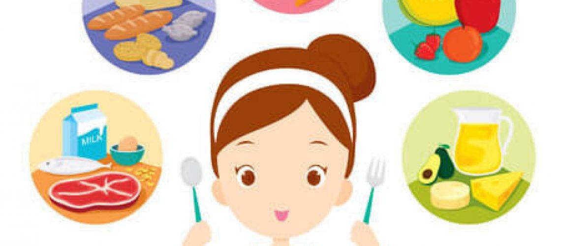 voeding en gedrag